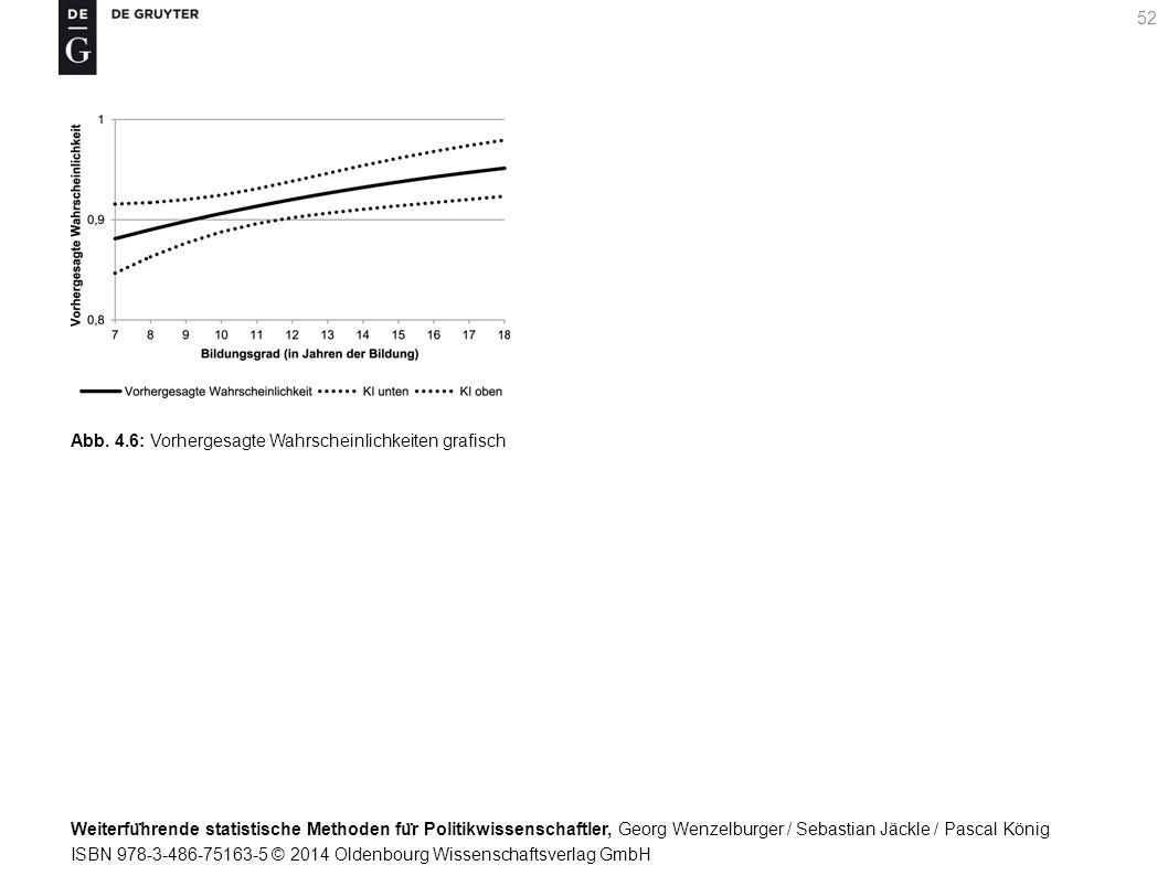 Weiterfu ̈ hrende statistische Methoden fu ̈ r Politikwissenschaftler, Georg Wenzelburger / Sebastian Jäckle / Pascal König ISBN 978-3-486-75163-5 © 2014 Oldenbourg Wissenschaftsverlag GmbH 52 Abb.