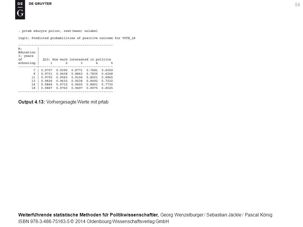 Weiterfu ̈ hrende statistische Methoden fu ̈ r Politikwissenschaftler, Georg Wenzelburger / Sebastian Jäckle / Pascal König ISBN 978-3-486-75163-5 © 2014 Oldenbourg Wissenschaftsverlag GmbH 54 Output 4.13: Vorhergesagte Werte mit prtab