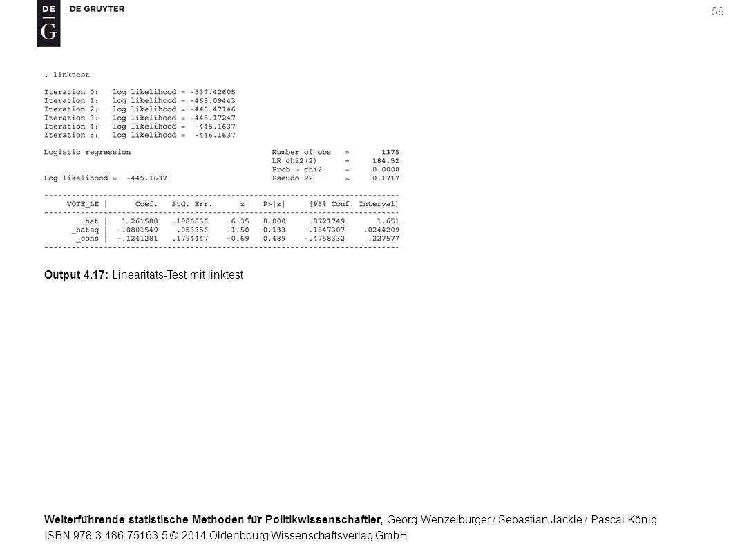 Weiterfu ̈ hrende statistische Methoden fu ̈ r Politikwissenschaftler, Georg Wenzelburger / Sebastian Jäckle / Pascal König ISBN 978-3-486-75163-5 © 2014 Oldenbourg Wissenschaftsverlag GmbH 59 Output 4.17: Linearitäts-Test mit linktest