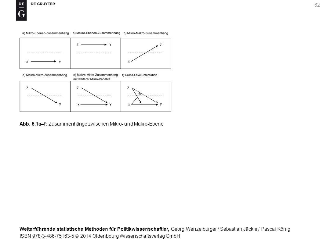 Weiterfu ̈ hrende statistische Methoden fu ̈ r Politikwissenschaftler, Georg Wenzelburger / Sebastian Jäckle / Pascal König ISBN 978-3-486-75163-5 © 2014 Oldenbourg Wissenschaftsverlag GmbH 62 Abb.