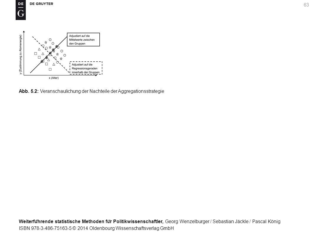 Weiterfu ̈ hrende statistische Methoden fu ̈ r Politikwissenschaftler, Georg Wenzelburger / Sebastian Jäckle / Pascal König ISBN 978-3-486-75163-5 © 2014 Oldenbourg Wissenschaftsverlag GmbH 63 Abb.