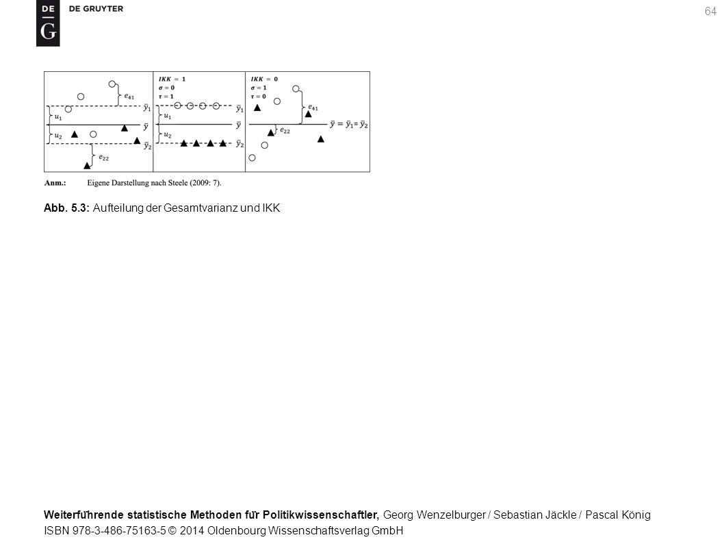 Weiterfu ̈ hrende statistische Methoden fu ̈ r Politikwissenschaftler, Georg Wenzelburger / Sebastian Jäckle / Pascal König ISBN 978-3-486-75163-5 © 2014 Oldenbourg Wissenschaftsverlag GmbH 64 Abb.