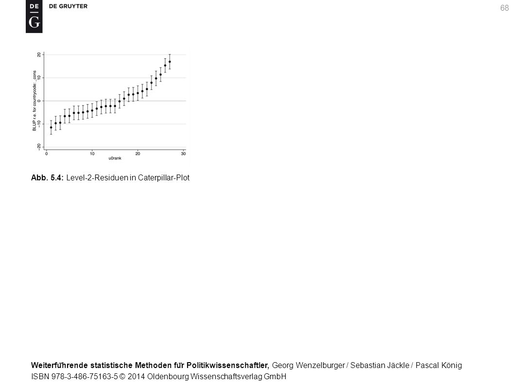 Weiterfu ̈ hrende statistische Methoden fu ̈ r Politikwissenschaftler, Georg Wenzelburger / Sebastian Jäckle / Pascal König ISBN 978-3-486-75163-5 © 2014 Oldenbourg Wissenschaftsverlag GmbH 68 Abb.