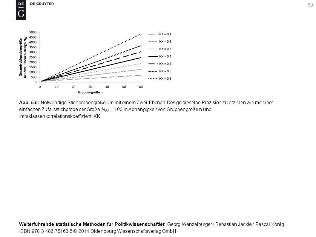 Weiterfu ̈ hrende statistische Methoden fu ̈ r Politikwissenschaftler, Georg Wenzelburger / Sebastian Jäckle / Pascal König ISBN 978-3-486-75163-5 © 2014 Oldenbourg Wissenschaftsverlag GmbH 69 Abb.