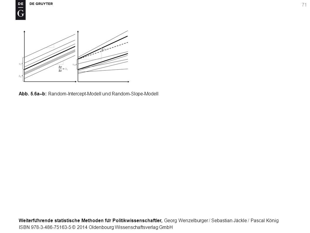Weiterfu ̈ hrende statistische Methoden fu ̈ r Politikwissenschaftler, Georg Wenzelburger / Sebastian Jäckle / Pascal König ISBN 978-3-486-75163-5 © 2014 Oldenbourg Wissenschaftsverlag GmbH 71 Abb.