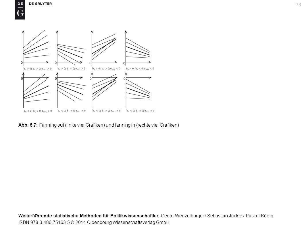 Weiterfu ̈ hrende statistische Methoden fu ̈ r Politikwissenschaftler, Georg Wenzelburger / Sebastian Jäckle / Pascal König ISBN 978-3-486-75163-5 © 2014 Oldenbourg Wissenschaftsverlag GmbH 73 Abb.