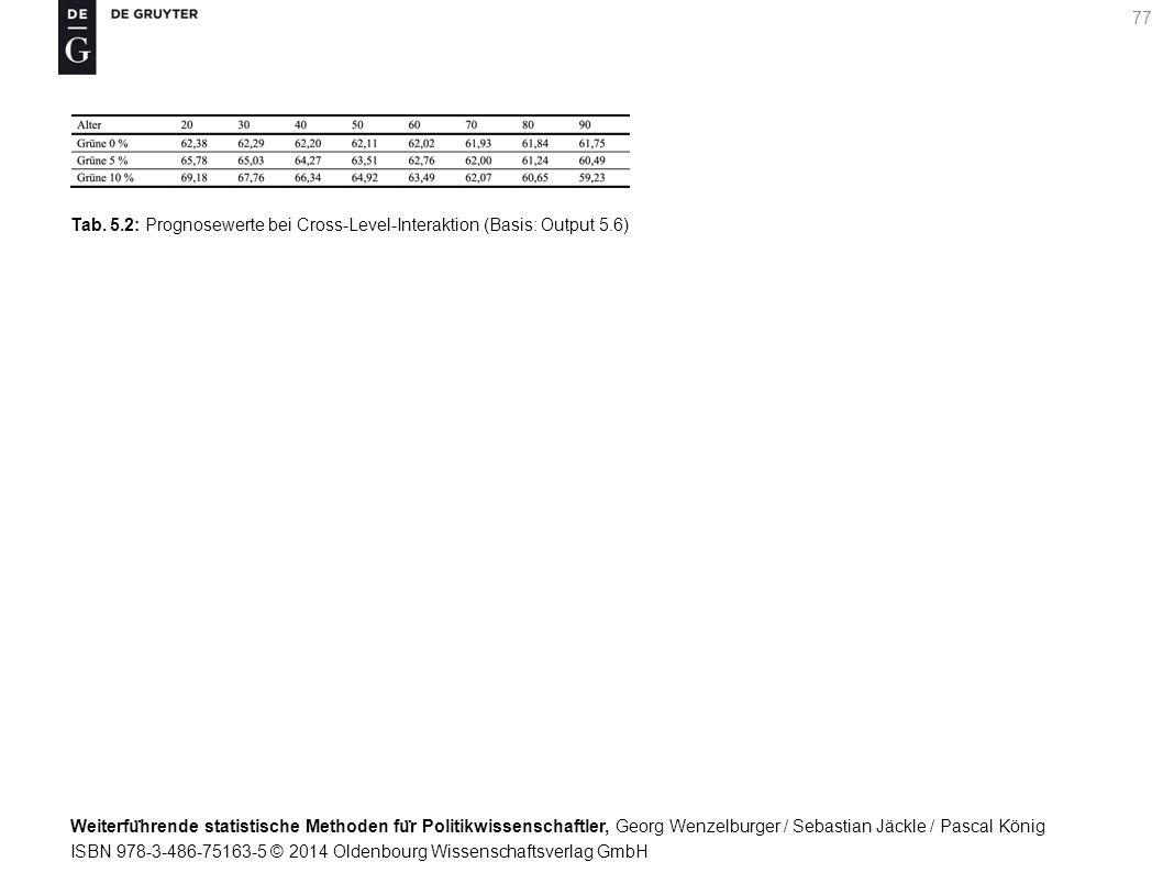Weiterfu ̈ hrende statistische Methoden fu ̈ r Politikwissenschaftler, Georg Wenzelburger / Sebastian Jäckle / Pascal König ISBN 978-3-486-75163-5 © 2014 Oldenbourg Wissenschaftsverlag GmbH 77 Tab.