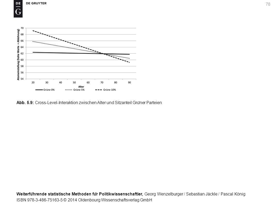 Weiterfu ̈ hrende statistische Methoden fu ̈ r Politikwissenschaftler, Georg Wenzelburger / Sebastian Jäckle / Pascal König ISBN 978-3-486-75163-5 © 2014 Oldenbourg Wissenschaftsverlag GmbH 78 Abb.