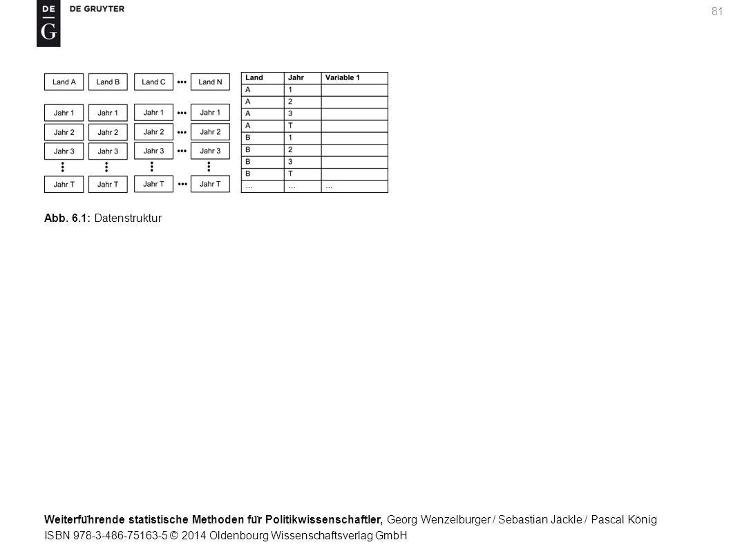 Weiterfu ̈ hrende statistische Methoden fu ̈ r Politikwissenschaftler, Georg Wenzelburger / Sebastian Jäckle / Pascal König ISBN 978-3-486-75163-5 © 2014 Oldenbourg Wissenschaftsverlag GmbH 81 Abb.