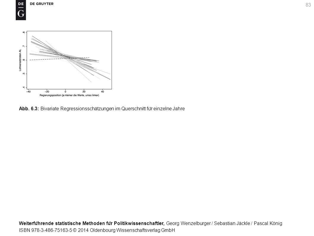 Weiterfu ̈ hrende statistische Methoden fu ̈ r Politikwissenschaftler, Georg Wenzelburger / Sebastian Jäckle / Pascal König ISBN 978-3-486-75163-5 © 2014 Oldenbourg Wissenschaftsverlag GmbH 83 Abb.