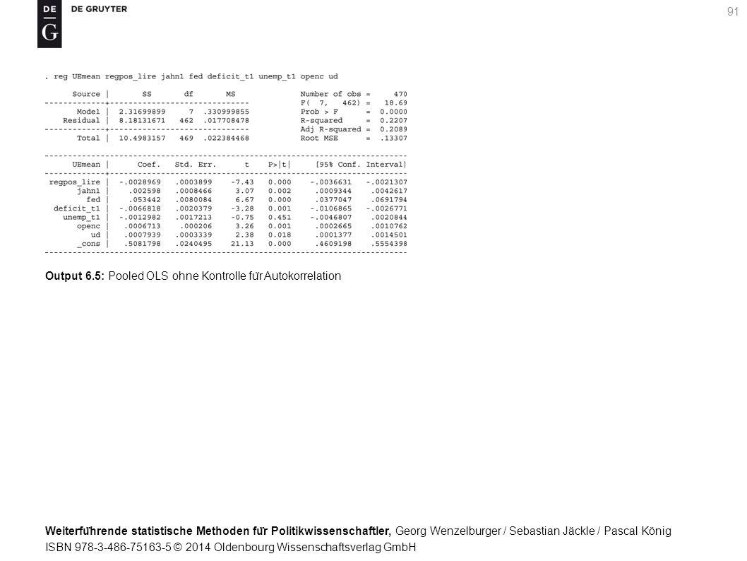 Weiterfu ̈ hrende statistische Methoden fu ̈ r Politikwissenschaftler, Georg Wenzelburger / Sebastian Jäckle / Pascal König ISBN 978-3-486-75163-5 © 2014 Oldenbourg Wissenschaftsverlag GmbH 91 Output 6.5: Pooled OLS ohne Kontrolle fu ̈ r Autokorrelation