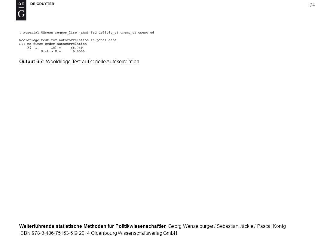 Weiterfu ̈ hrende statistische Methoden fu ̈ r Politikwissenschaftler, Georg Wenzelburger / Sebastian Jäckle / Pascal König ISBN 978-3-486-75163-5 © 2014 Oldenbourg Wissenschaftsverlag GmbH 94 Output 6.7: Wooldridge-Test auf serielle Autokorrelation