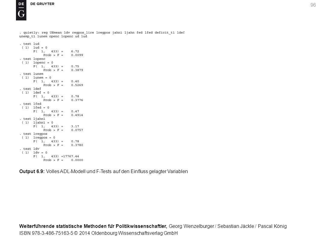Weiterfu ̈ hrende statistische Methoden fu ̈ r Politikwissenschaftler, Georg Wenzelburger / Sebastian Jäckle / Pascal König ISBN 978-3-486-75163-5 © 2014 Oldenbourg Wissenschaftsverlag GmbH 96 Output 6.9: Volles ADL-Modell und F-Tests auf den Einfluss gelagter Variablen