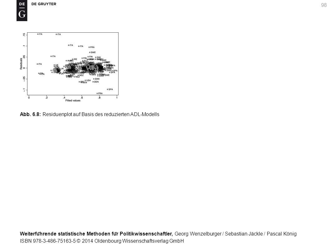 Weiterfu ̈ hrende statistische Methoden fu ̈ r Politikwissenschaftler, Georg Wenzelburger / Sebastian Jäckle / Pascal König ISBN 978-3-486-75163-5 © 2014 Oldenbourg Wissenschaftsverlag GmbH 98 Abb.