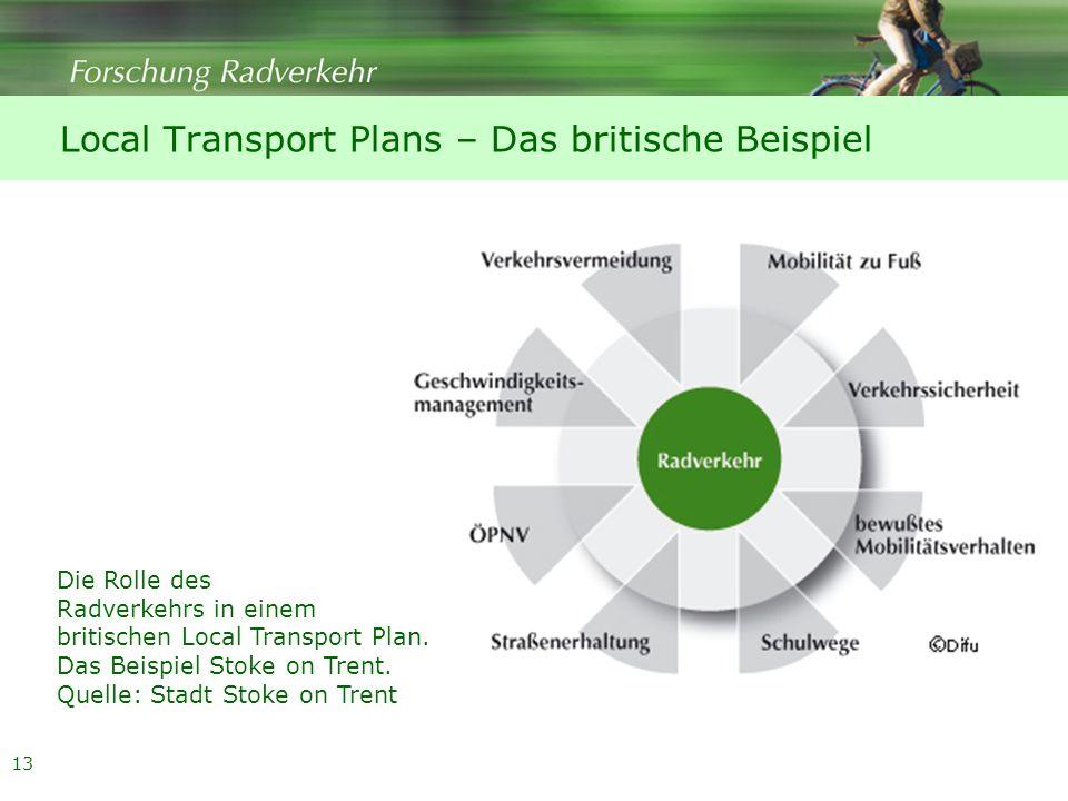 13 Local Transport Plans – Das britische Beispiel Die Rolle des Radverkehrs in einem britischen Local Transport Plan.