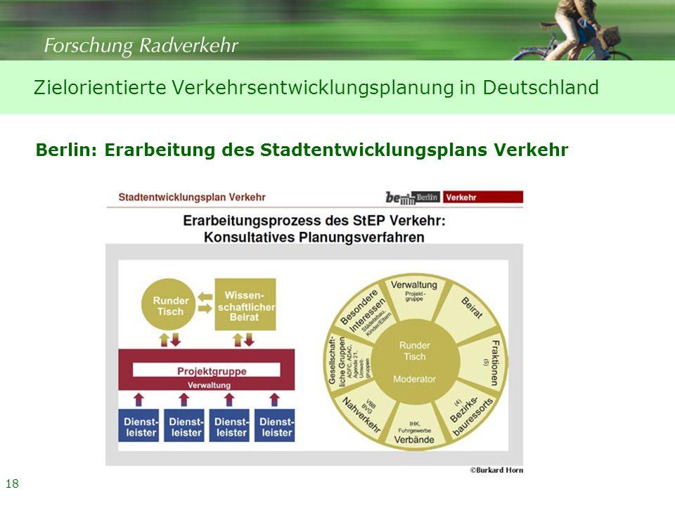 18 Zielorientierte Verkehrsentwicklungsplanung in Deutschland Berlin: Erarbeitung des Stadtentwicklungsplans Verkehr