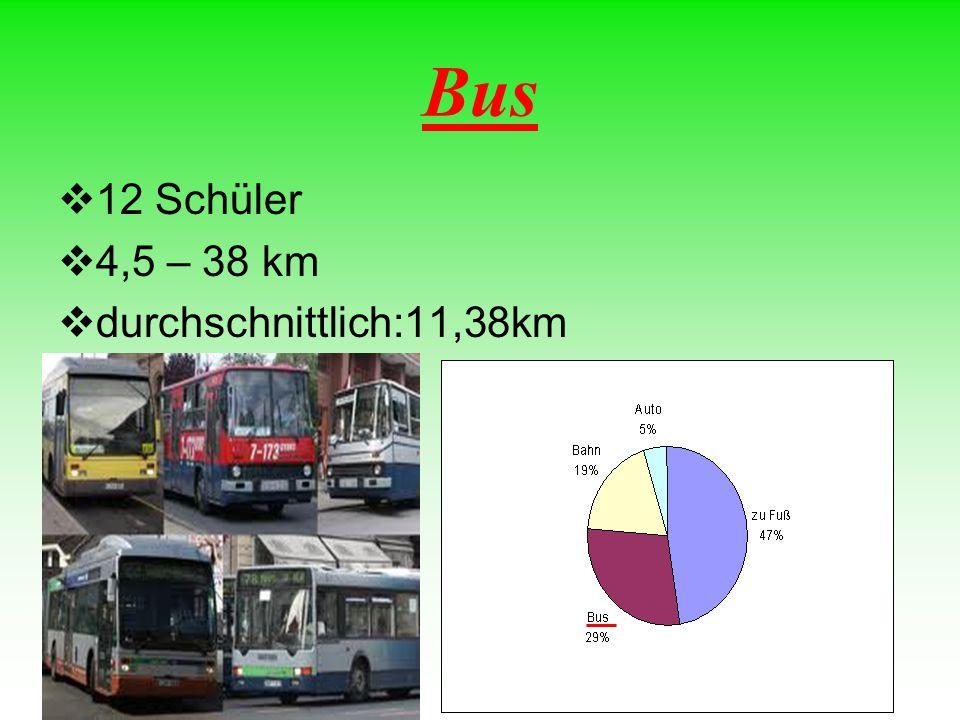 Bus  12 Schüler  4,5 – 38 km  durchschnittlich:11,38km