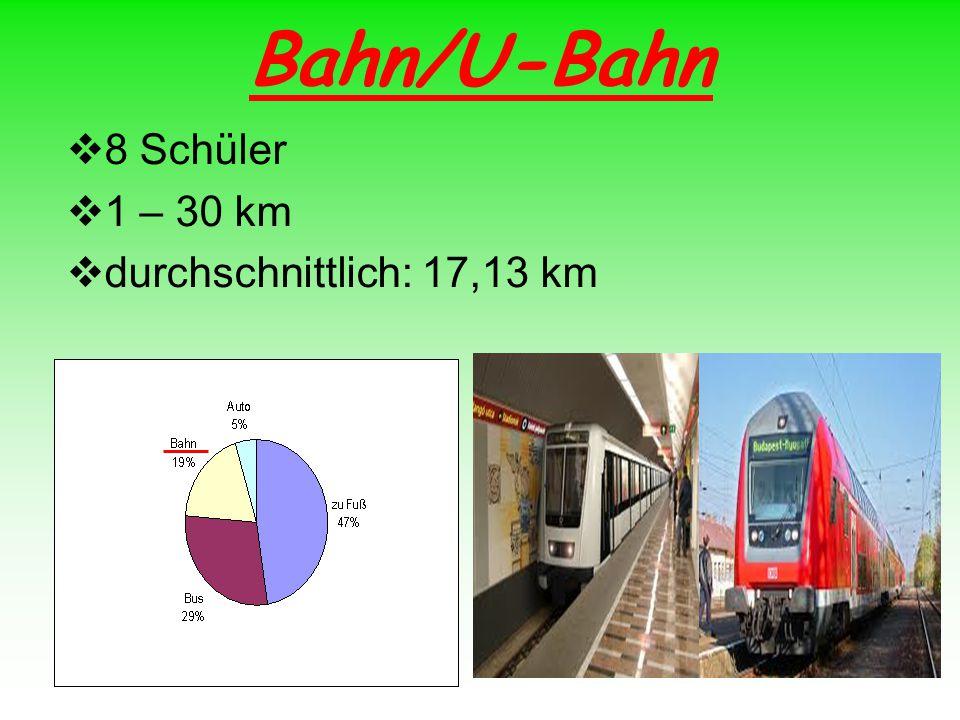 Bahn/U-Bahn  8 Schüler  1 – 30 km  durchschnittlich: 17,13 km