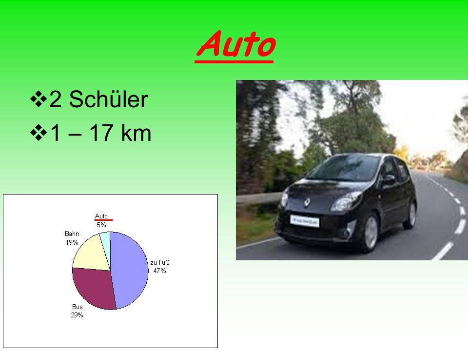 Auto  2 Schüler  1 – 17 km