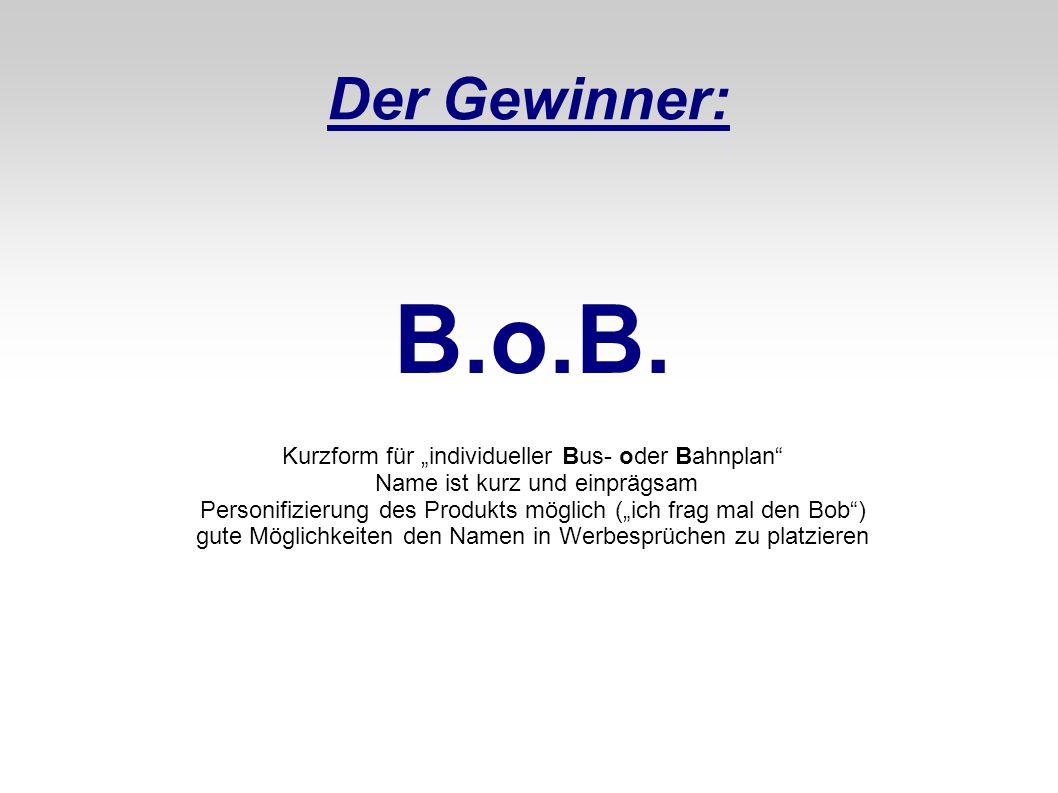 """Der Gewinner: B.o.B. Kurzform für """"individueller Bus- oder Bahnplan"""" Name ist kurz und einprägsam Personifizierung des Produkts möglich (""""ich frag mal"""