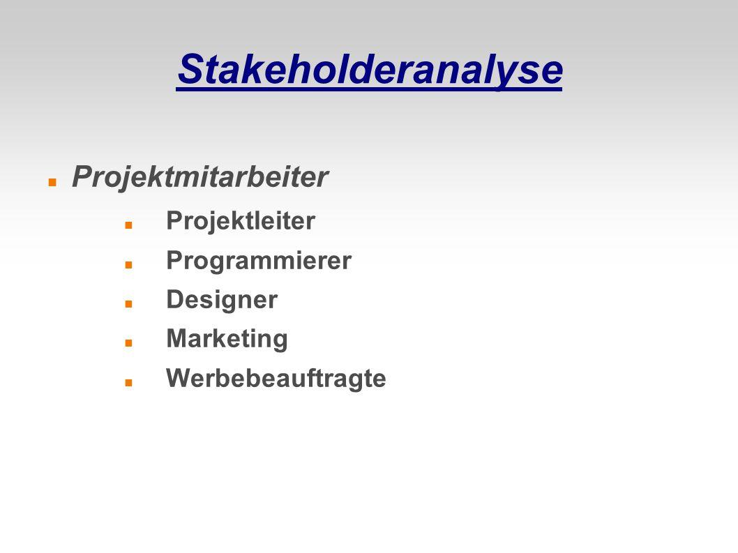 Stakeholderanalyse Projektmitarbeiter Projektleiter Programmierer Designer Marketing Werbebeauftragte