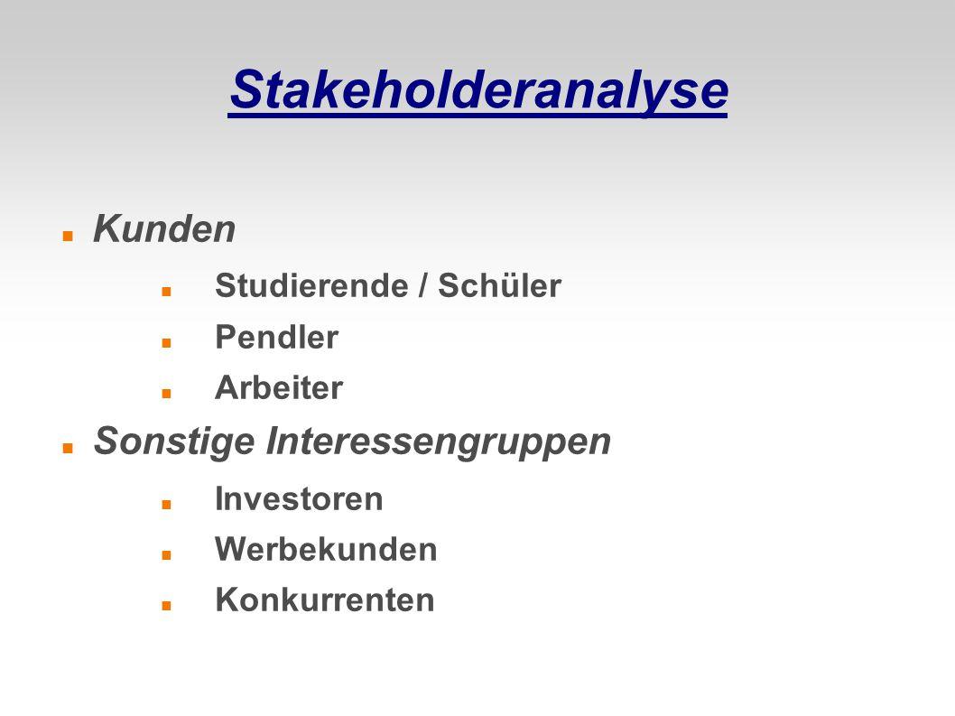 Stakeholderanalyse Kunden Studierende / Schüler Pendler Arbeiter Sonstige Interessengruppen Investoren Werbekunden Konkurrenten