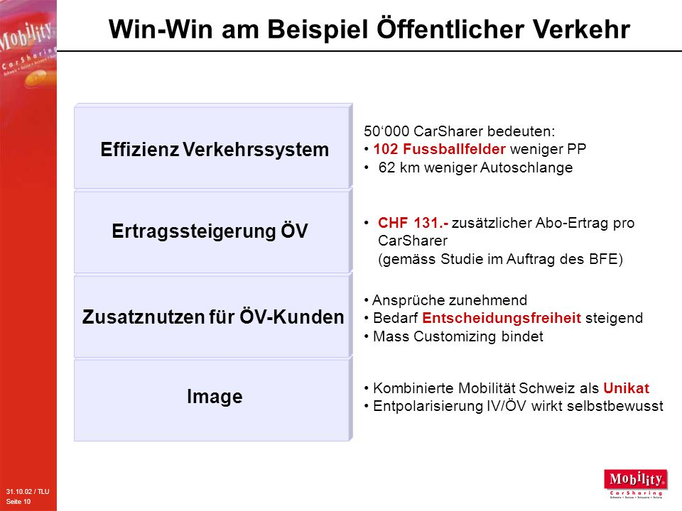 31.10.02 / TLU Seite 10 Win-Win am Beispiel Öffentlicher Verkehr Kombinierte Mobilität Schweiz als Unikat Entpolarisierung IV/ÖV wirkt selbstbewusst A