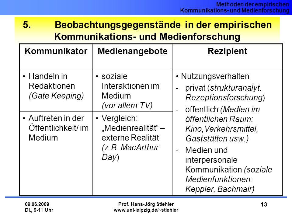Methoden der empirischen Kommunikations- und Medienforschung 09.06.2009 Di., 9-11 Uhr Prof. Hans-Jörg Stiehler www.uni-leipzig.de/~stiehler 13 5. Beob