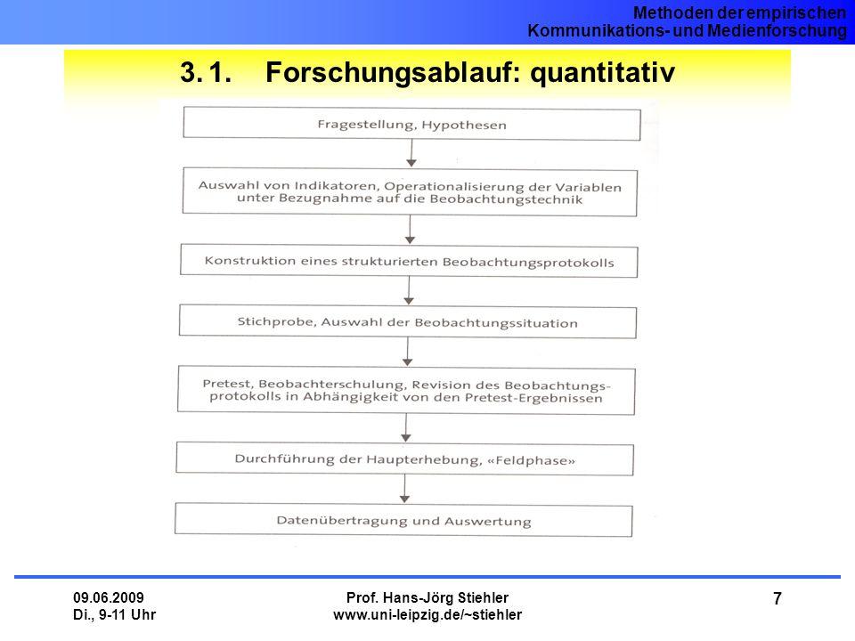 Methoden der empirischen Kommunikations- und Medienforschung 09.06.2009 Di., 9-11 Uhr Prof. Hans-Jörg Stiehler www.uni-leipzig.de/~stiehler 7 3.1.Fors