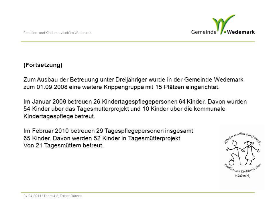 Familien- und Kinderservicebüro Wedemark 04.04.2011 / Team 4.2, Esther Bänsch (Fortsetzung) Zum Ausbau der Betreuung unter Dreijähriger wurde in der Gemeinde Wedemark zum 01.09.2008 eine weitere Krippengruppe mit 15 Plätzen eingerichtet.