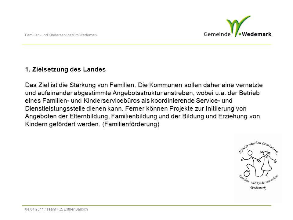 Familien- und Kinderservicebüro Wedemark 04.04.2011 / Team 4.2, Esther Bänsch (Fortsetzung) Zum Ausbau der Betreuung Unterdreijähriger wurde in der Gemeinde Wedemark zum August 2010 eine weitere Krippe mit 15 Plätzen eingerichtet.
