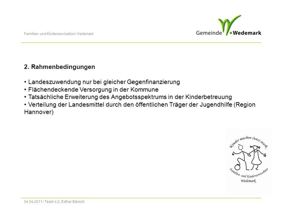 Familien- und Kinderservicebüro Wedemark 04.04.2011 / Team 4.2, Esther Bänsch 3.