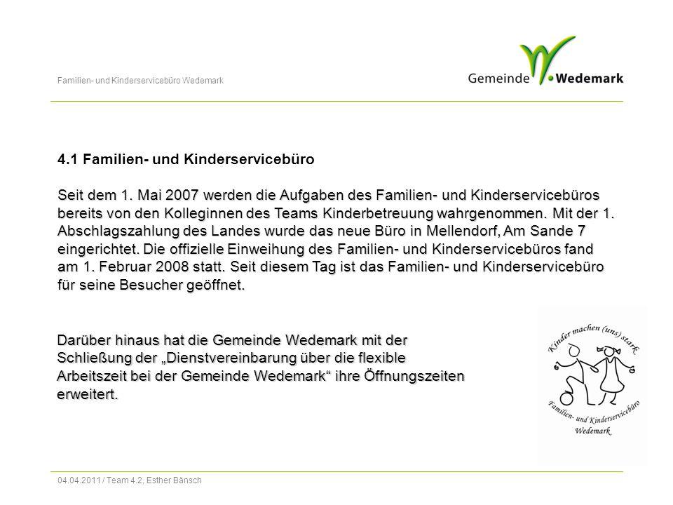 Familien- und Kinderservicebüro Wedemark 04.04.2011 / Team 4.2, Esther Bänsch (Fortsetzung) Seit Mai 2009 ist die Internetpräsenz fertig gestellt und dient nun ebenfalls als Orientierungshilfe für die Einwohner der Gemeinde Wedemark und beantwortet im Rahmen der eingerichteten FAQ bereits die am häufigsten gestellten Fragen.