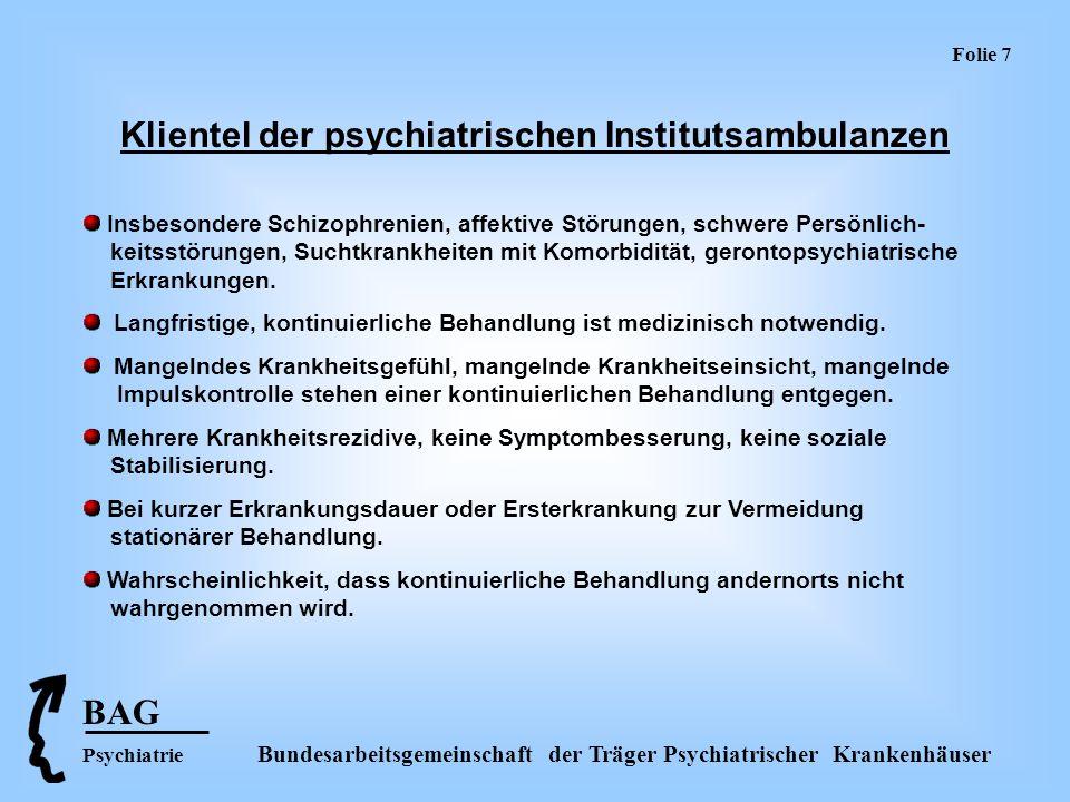 BAG Psychiatrie Bundesarbeitsgemeinschaft der Träger Psychiatrischer Krankenhäuser Folie 8 Zusätzliche Klientel der Institutsambulanzen psychiatrischer Krankenhäuser Patienten, die wegen zu weiter Entfernung zu geeigneten Ärzten auf Institutsambulanzen angewiesen sind.