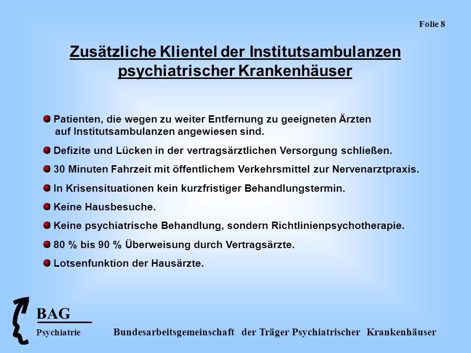 BAG Psychiatrie Bundesarbeitsgemeinschaft der Träger Psychiatrischer Krankenhäuser Folie 9 Behandlung von Heimbewohnern Unzureichende ärztliche Versorgung in Alten- und Pflegeheimen (Bericht des MDS).