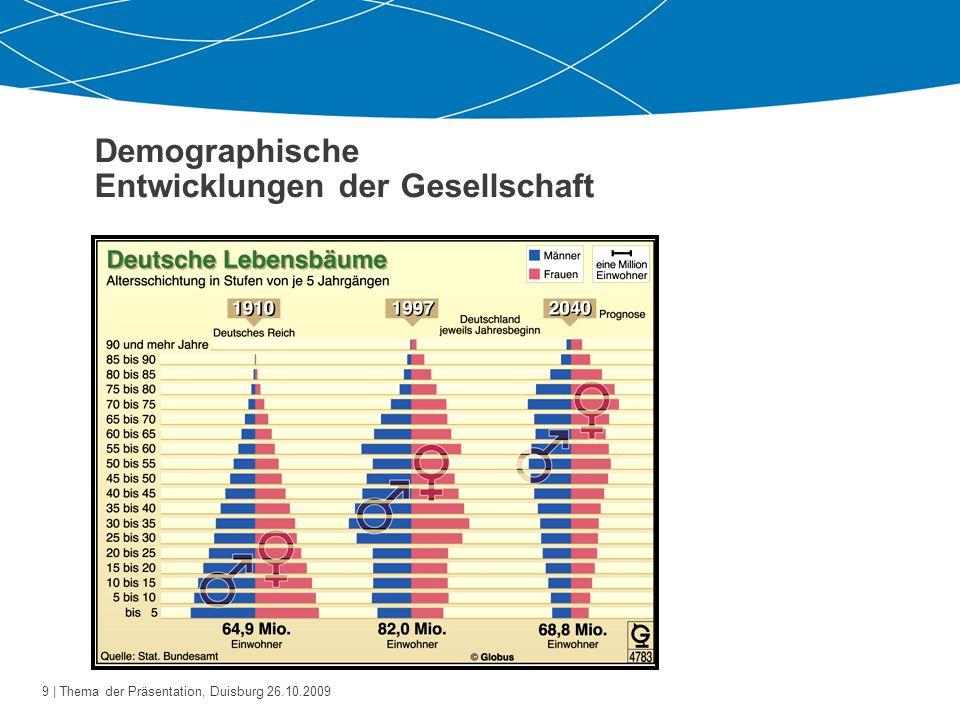 10   Thema der Präsentation, Duisburg 26.10.2009 Betrachtet man die demographische Entwicklung, so wird der Bereich der Bewegungsaktivitäten von Menschen in der zweiten Lebenshälfte auf längere Sicht zu den am stärksten wachsenden Segmenten des Sports im Verein zählen.