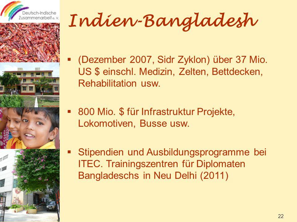 Indien-Bangladesh  (Dezember 2007, Sidr Zyklon) über 37 Mio.