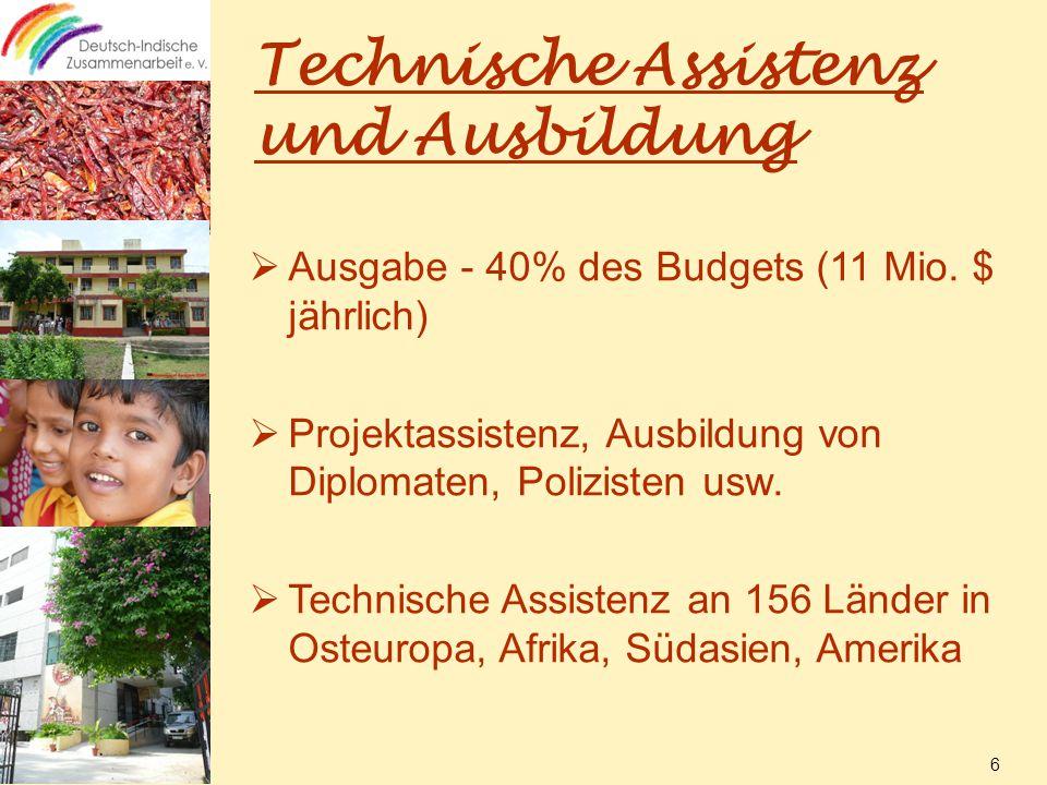 Technische Assistenz und Ausbildung  Ausgabe - 40% des Budgets (11 Mio.