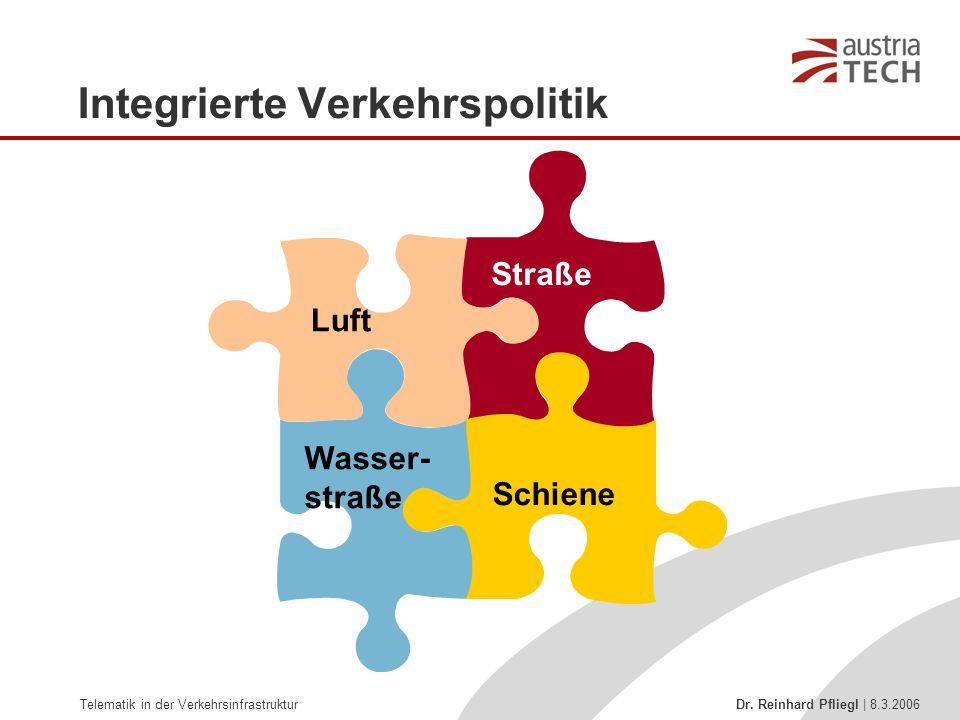 Telematik in der Verkehrsinfrastruktur Dr. Reinhard Pfliegl | 8.3.2006 Straße Schiene Wasser- straße Luft Integrierte Verkehrspolitik