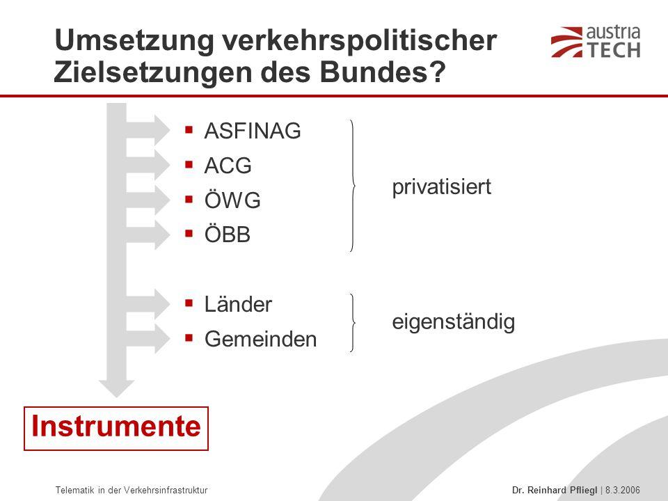 Telematik in der Verkehrsinfrastruktur Dr. Reinhard Pfliegl | 8.3.2006 Umsetzung verkehrspolitischer Zielsetzungen des Bundes?  ASFINAG  ACG  ÖWG 