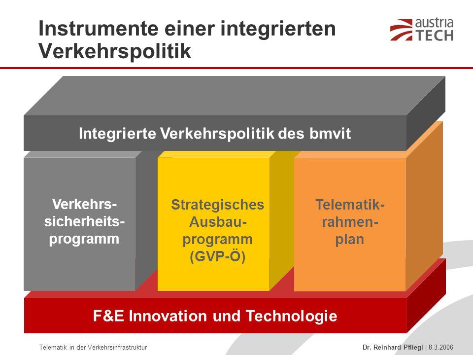 Telematik in der Verkehrsinfrastruktur Dr. Reinhard Pfliegl | 8.3.2006 F&E Innovation und Technologie Verkehrs- sicherheits- programm Strategisches Au