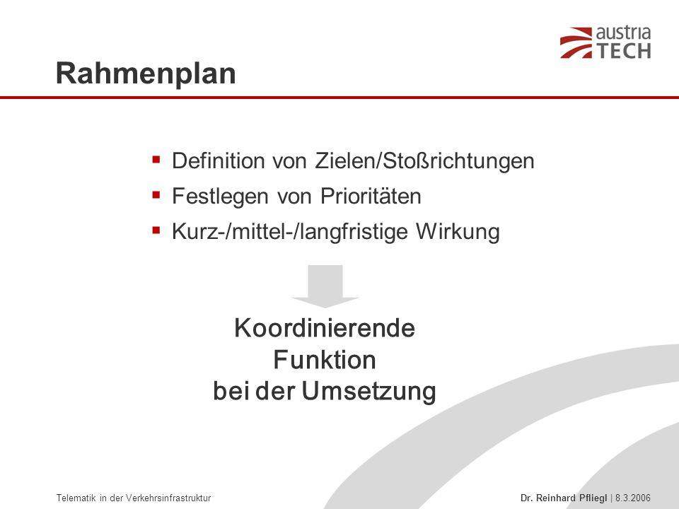 Telematik in der Verkehrsinfrastruktur Dr. Reinhard Pfliegl | 8.3.2006  Definition von Zielen/Stoßrichtungen  Festlegen von Prioritäten  Kurz-/mitt