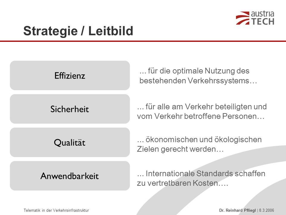Telematik in der Verkehrsinfrastruktur Dr. Reinhard Pfliegl | 8.3.2006 Effizienz Sicherheit Qualität Anwendbarkeit... für die optimale Nutzung des bes