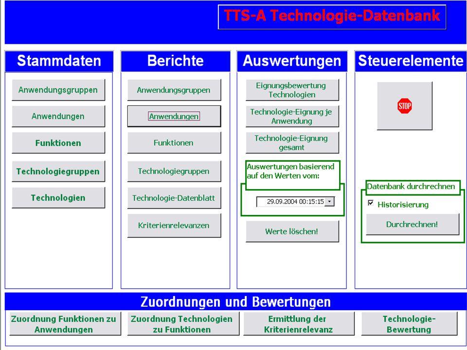 Telematik in der Verkehrsinfrastruktur Dr. Reinhard Pfliegl | 8.3.2006 Technologieportfolio / Ergebnisse