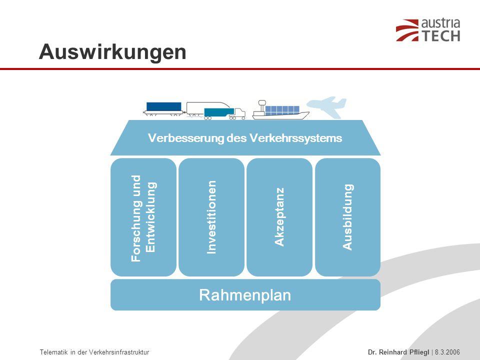Telematik in der Verkehrsinfrastruktur Dr. Reinhard Pfliegl | 8.3.2006 Auswirkungen Rahmenplan Forschung und Entwicklung Investitionen Akzeptanz Ausbi