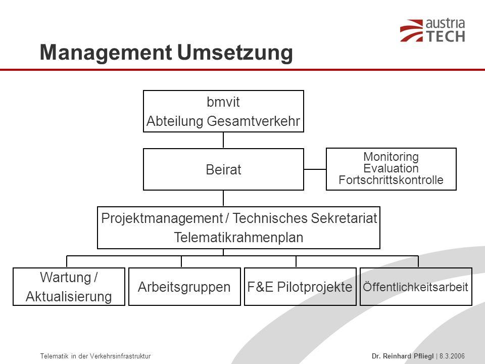 Telematik in der Verkehrsinfrastruktur Dr. Reinhard Pfliegl | 8.3.2006 Management Umsetzung bmvit Abteilung Gesamtverkehr Beirat Monitoring Evaluation