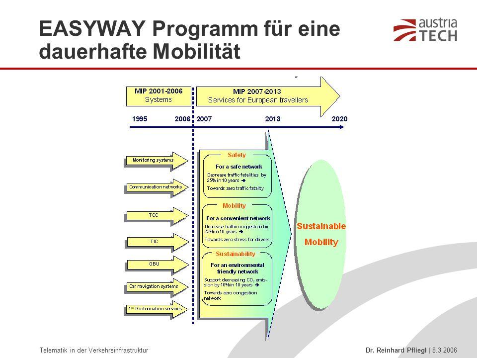 Telematik in der Verkehrsinfrastruktur Dr. Reinhard Pfliegl | 8.3.2006 EASYWAY Programm für eine dauerhafte Mobilität