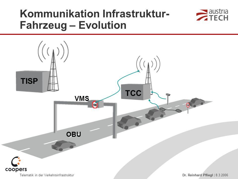 Telematik in der Verkehrsinfrastruktur Dr. Reinhard Pfliegl | 8.3.2006 Kommunikation Infrastruktur- Fahrzeug – Evolution TCC OBU TISP VMS