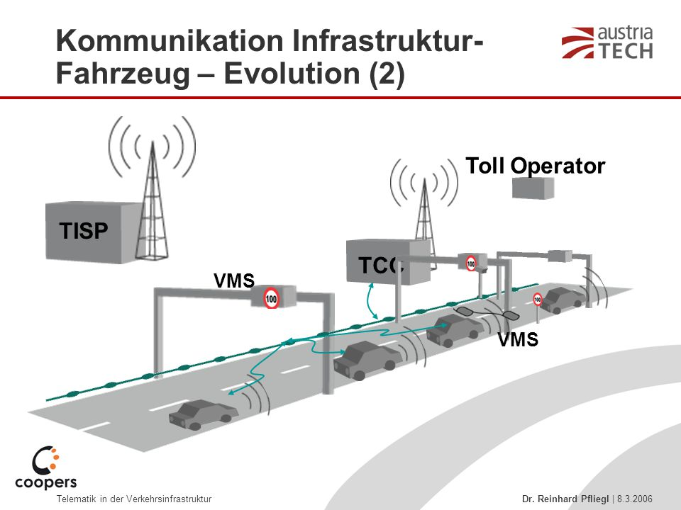 Telematik in der Verkehrsinfrastruktur Dr. Reinhard Pfliegl | 8.3.2006 VMS TISP Toll Operator TCC VMS Kommunikation Infrastruktur- Fahrzeug – Evolutio