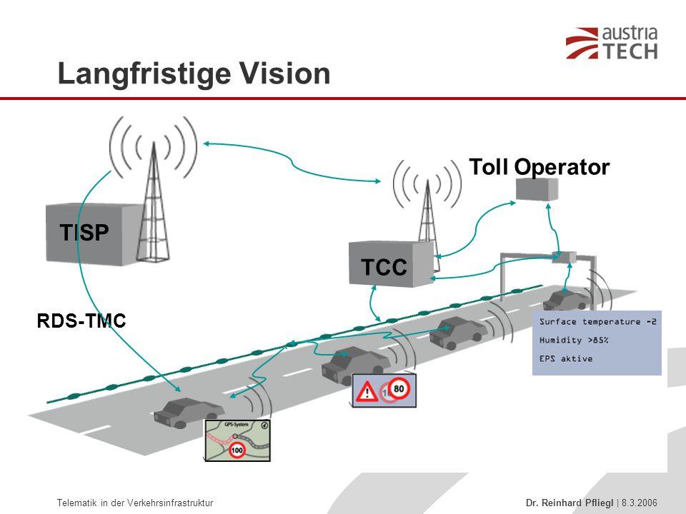 Telematik in der Verkehrsinfrastruktur Dr. Reinhard Pfliegl | 8.3.2006 TISP Toll Operator TCC RDS-TMC Langfristige Vision